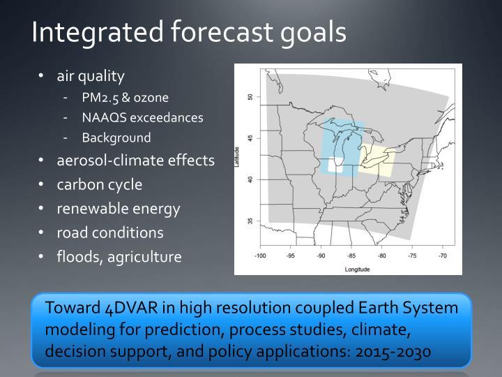 Integrated forecast goals