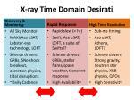 x ray time domain desirati