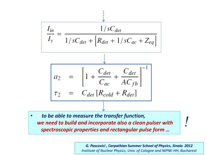 to be able to measure the transfer function,
