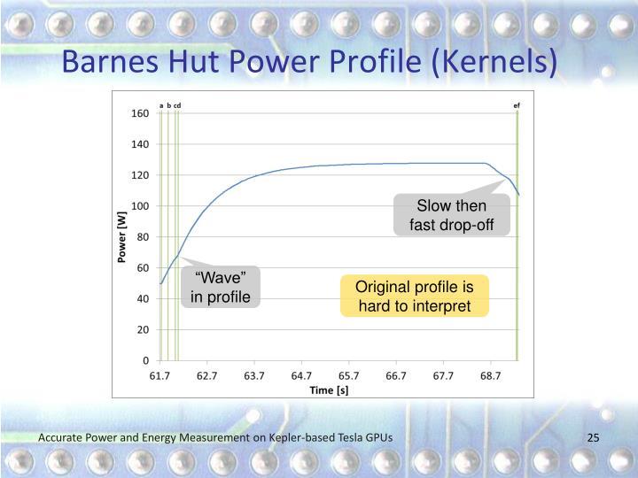 Barnes Hut Power Profile (Kernels)