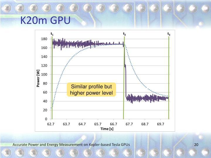 K20m GPU