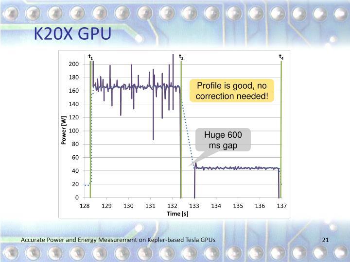 K20X GPU