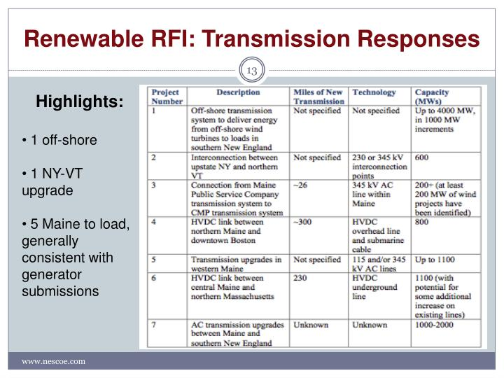 Renewable RFI: Transmission Responses