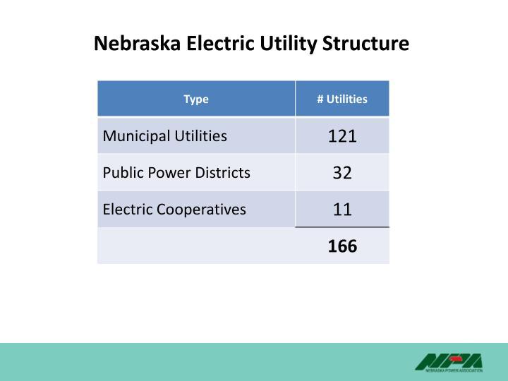 Nebraska Electric Utility Structure