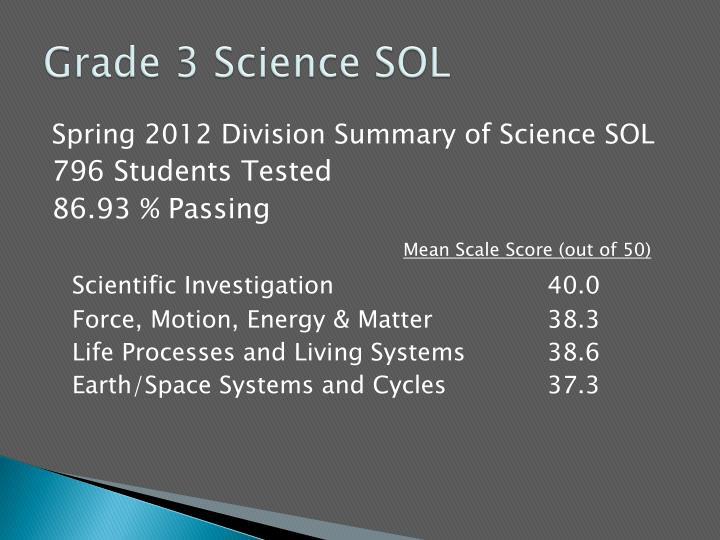 Grade 3 Science SOL