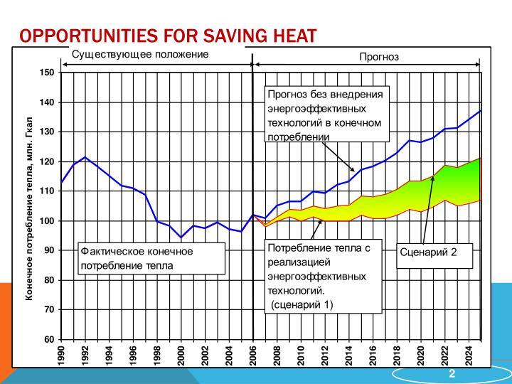 Opportunities for saving heat