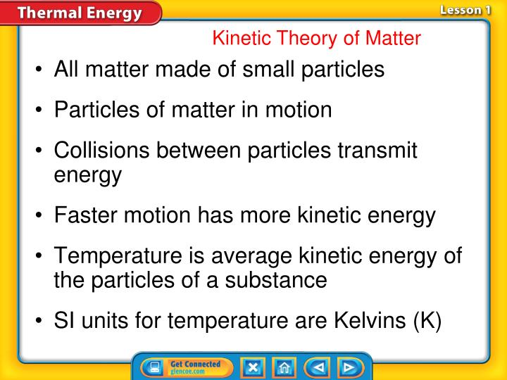 All matter made of small particles
