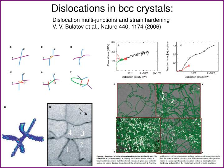 Dislocations in bcc crystals: