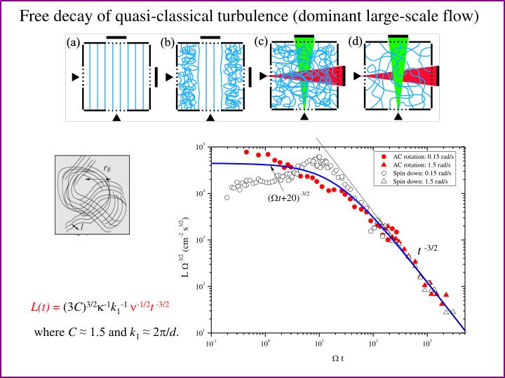 Free decay of quasi-classical turbulence (dominant large-scale flow)
