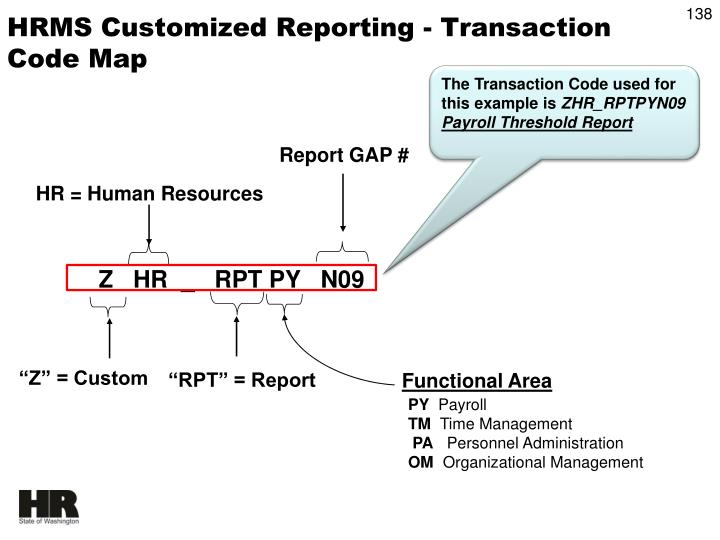 HRMS Customized Reporting - Transaction Code Map