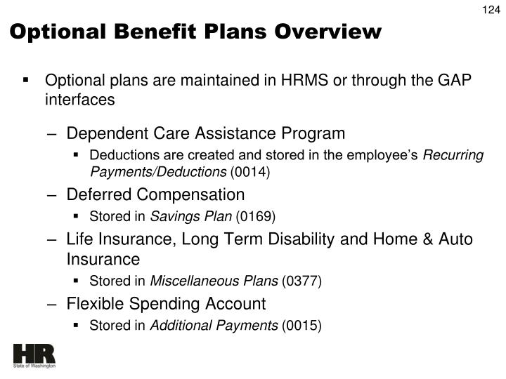 Optional Benefit Plans Overview