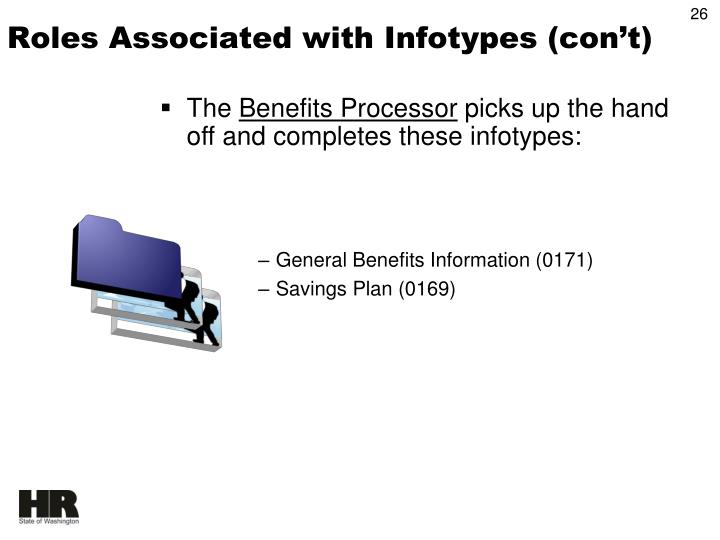 Roles Associated with Infotypes (con't)