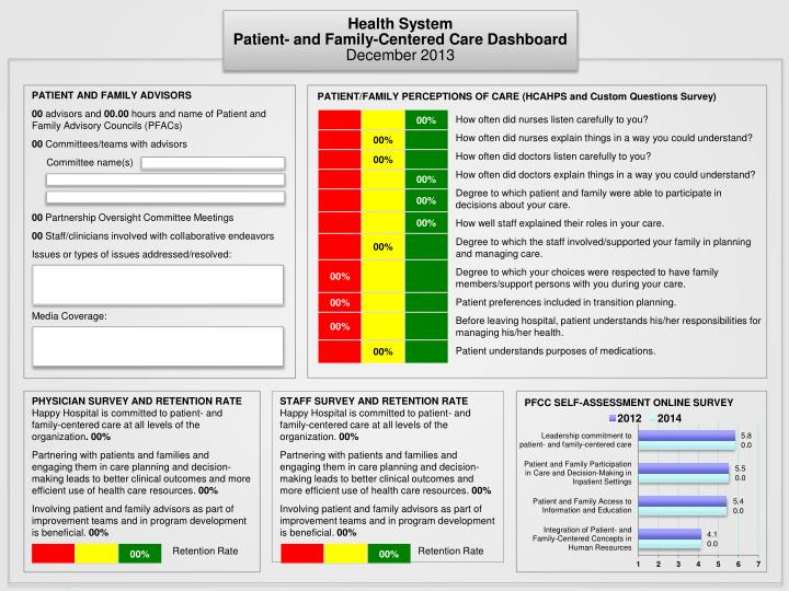 health system patient and family centered care dashboard december 2013 n.