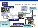 approach for continuous learning