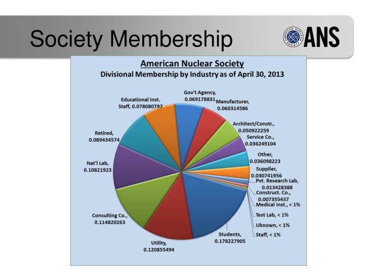 Society Membership