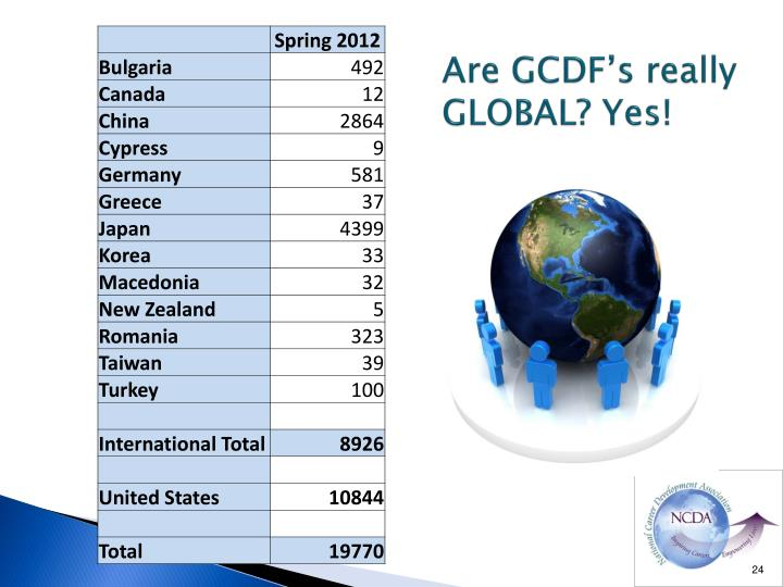 Are GCDF's really GLOBAL? Yes!