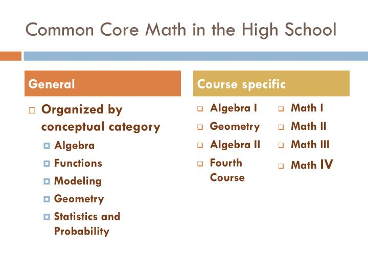 Common Core Math in the High School