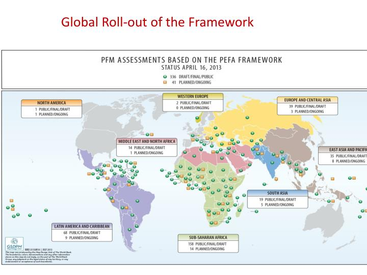 Global Roll-out of the Framework