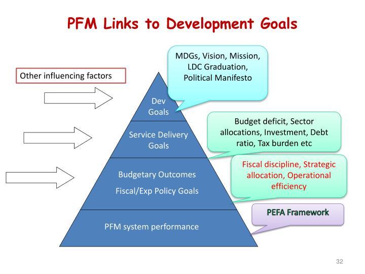 PFM Links to Development Goals