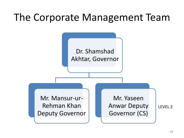 The Corporate Management