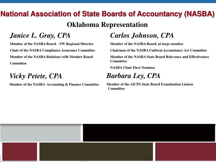 National Association of State Boards of Accountancy (NASBA)