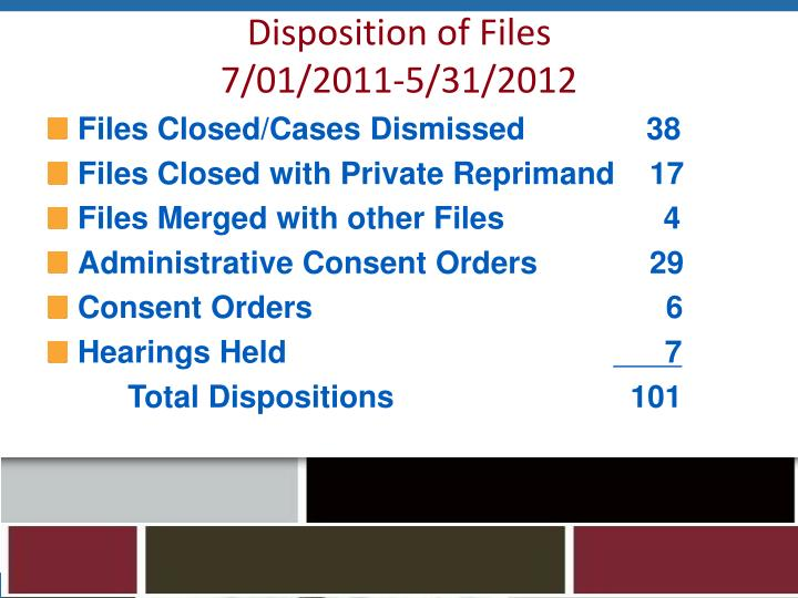 Disposition of Files