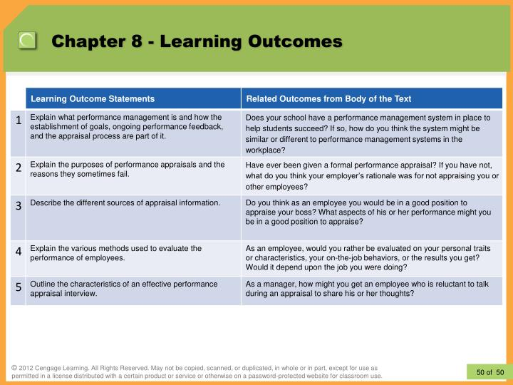 Chapter 8 - Learning Outcomes