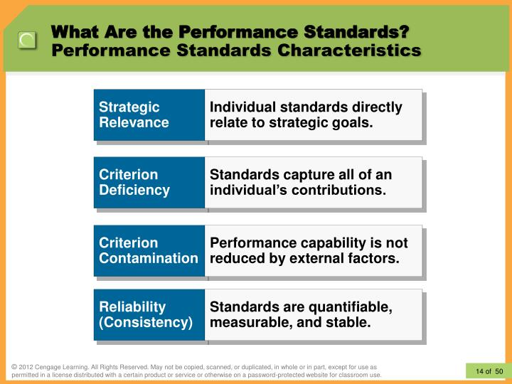What Are the Performance Standards?