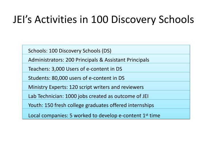 JEI's Activities in 100 Discovery Schools