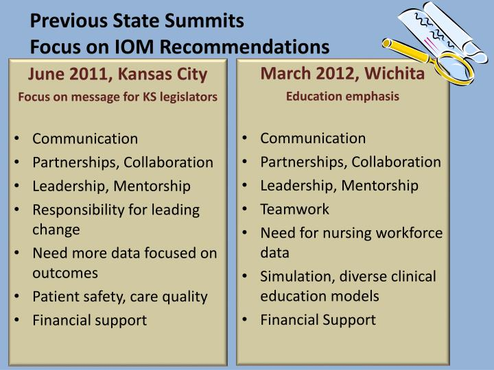 Previous State Summits
