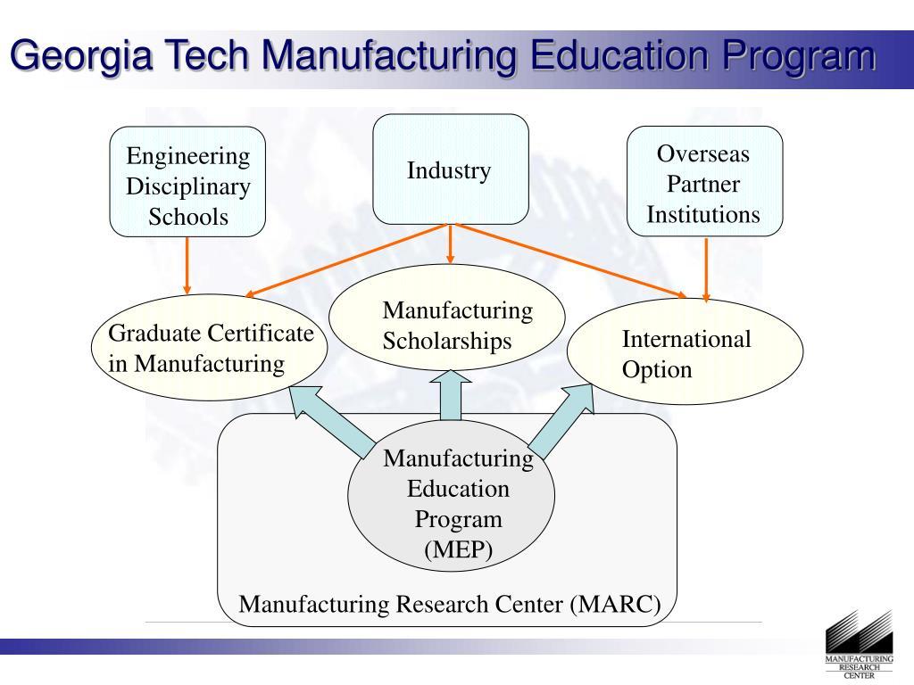 PPT - Manufacturing Education Program at Georgia Tech