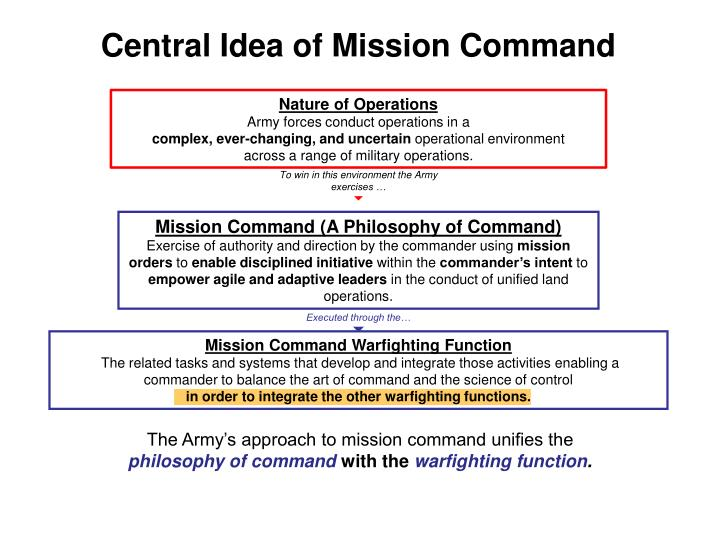 effective use of mission command as a Mission command: maximize the use and proficiency of tactical mission command  and then hold soldiers accountable through consistent and effective counseling.
