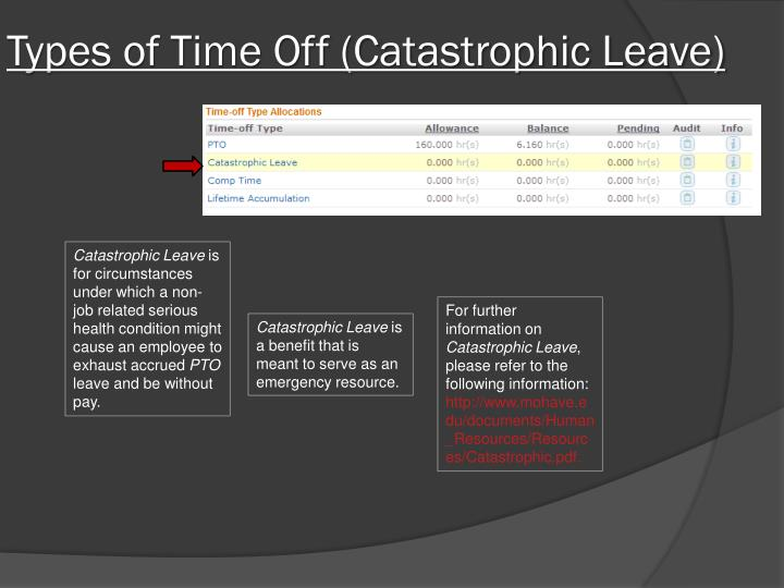 Types of Time Off (Catastrophic Leave)