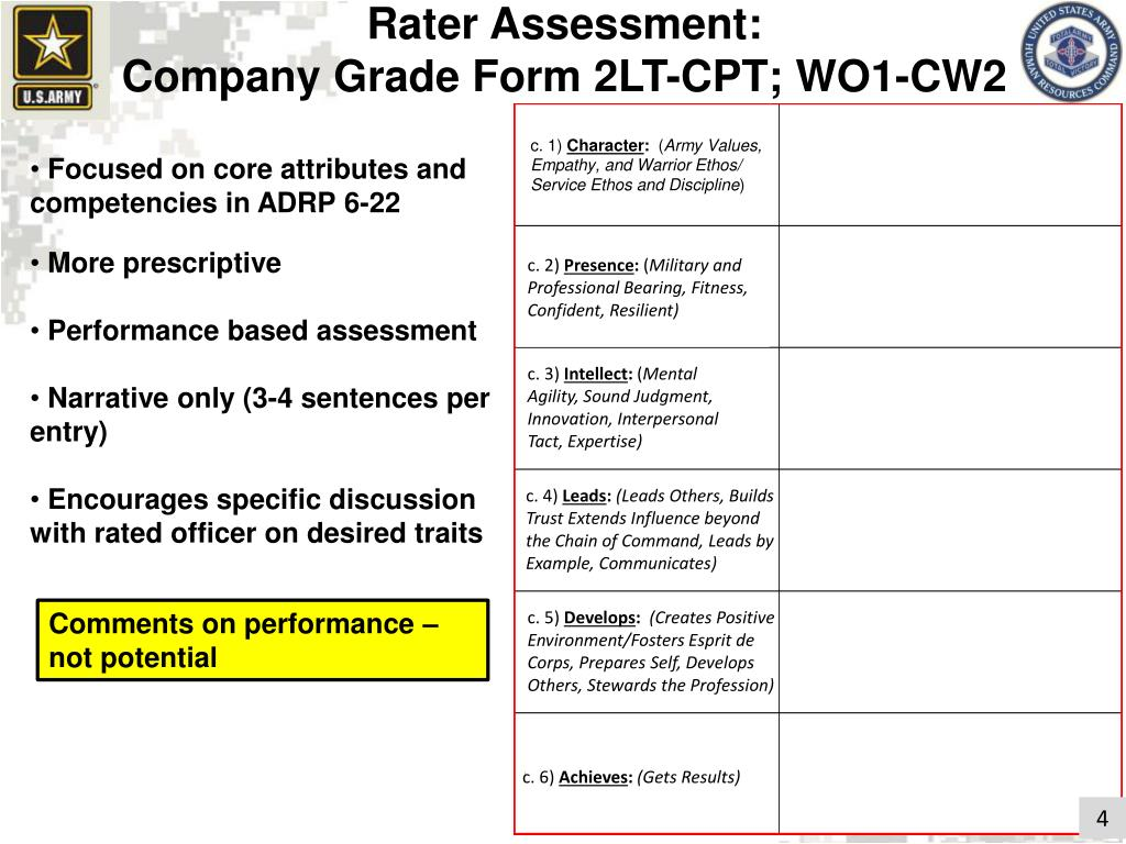 PPT - As of 19 MAR 13 PowerPoint Presentation, free download ... Oer Support Form Examples Character on warrant officer oer example, new army oer example, relief for cause ncoer example, oer support form lotus, u.s. army mental evaluation example, oer support form oct 2011, field-grade oer example, da 67 9 1a example, oer support form word document, army letter of recommendation example, elevation plan example,