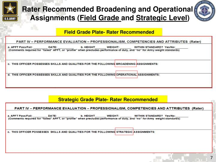Rater Recommended Broadening and Operational Assignments (