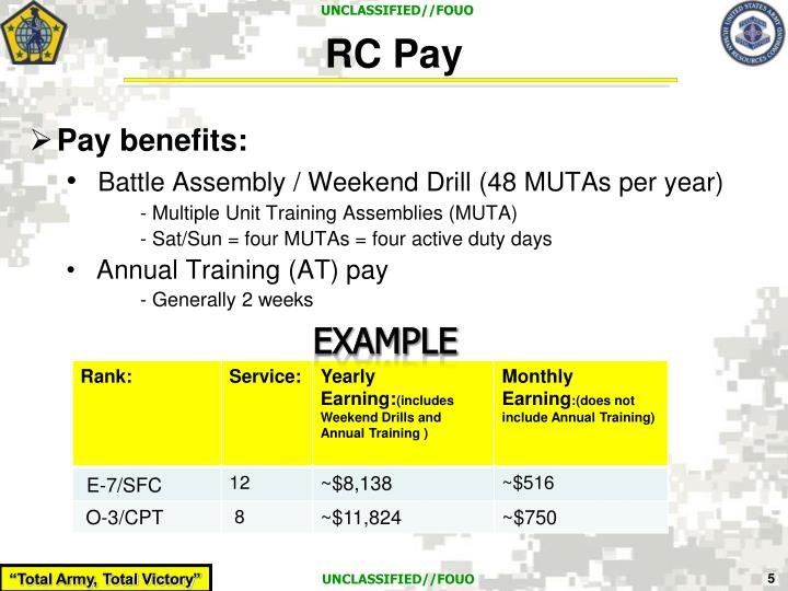 RC Pay