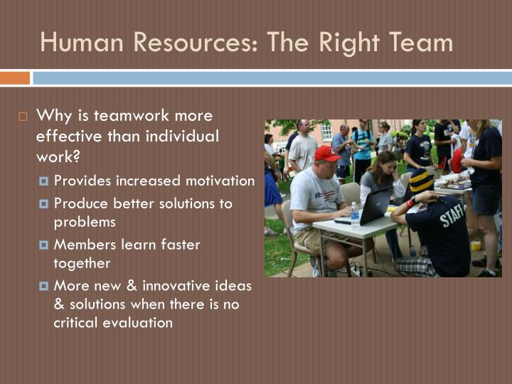 Human Resources: The Right Team