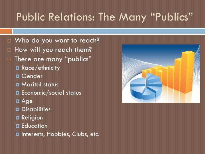 Public relations the many publics