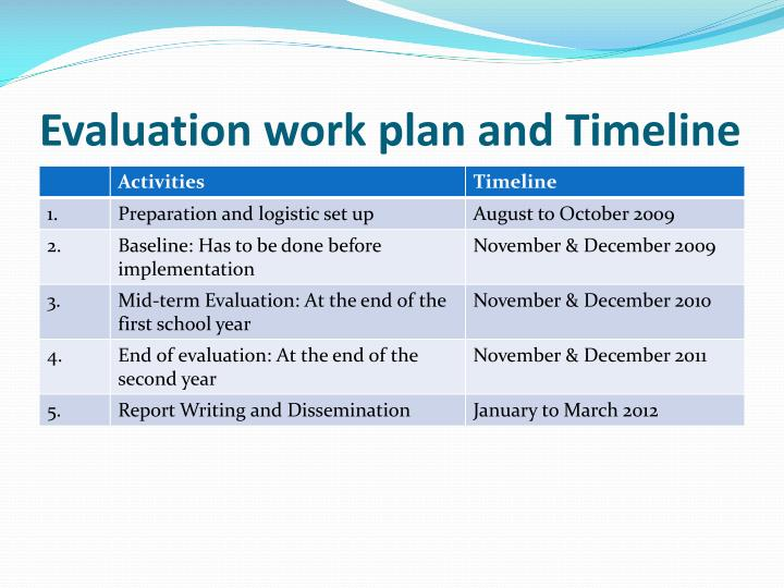 Evaluation work plan and Timeline