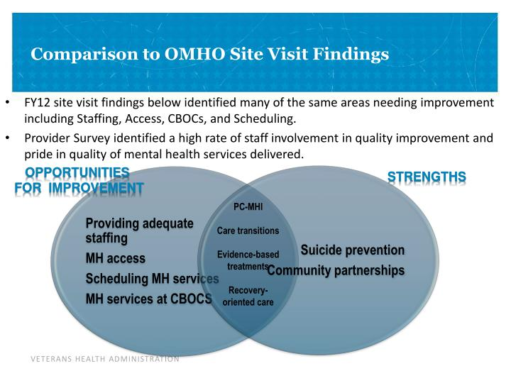 Comparison to OMHO Site Visit Findings