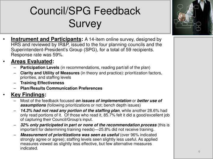 Council/SPG Feedback Survey