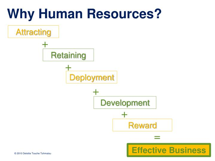 why human resource fails Why human resource fails human resource is the custodian and enabler to organization managing talent is the mainstream to an organization's success just as a cog.