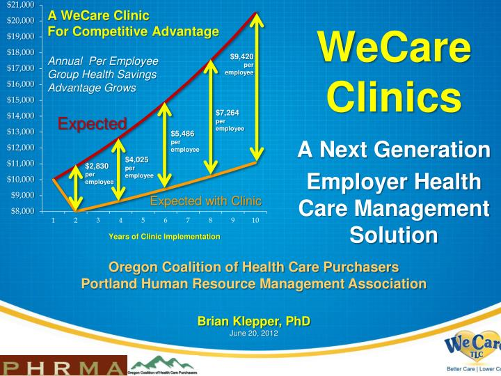 wecare clinics a next generation employer health care management solution n.