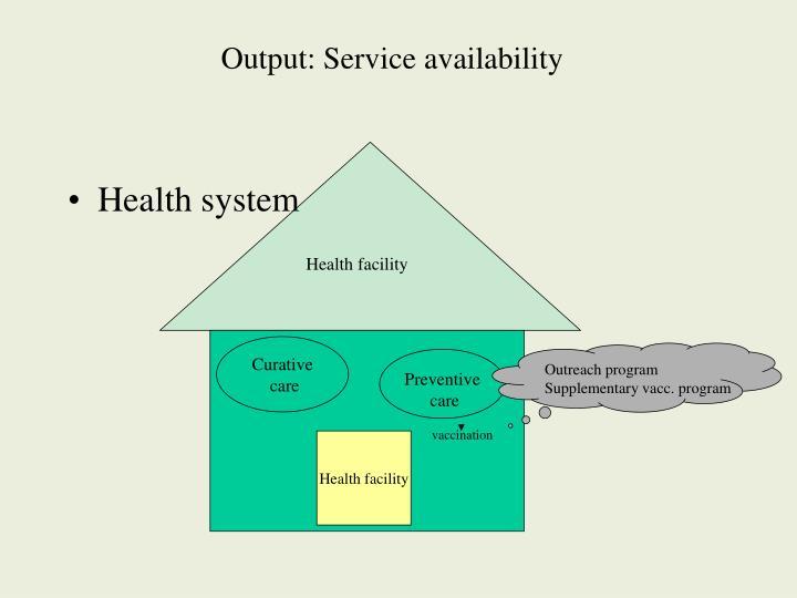 Output: Service
