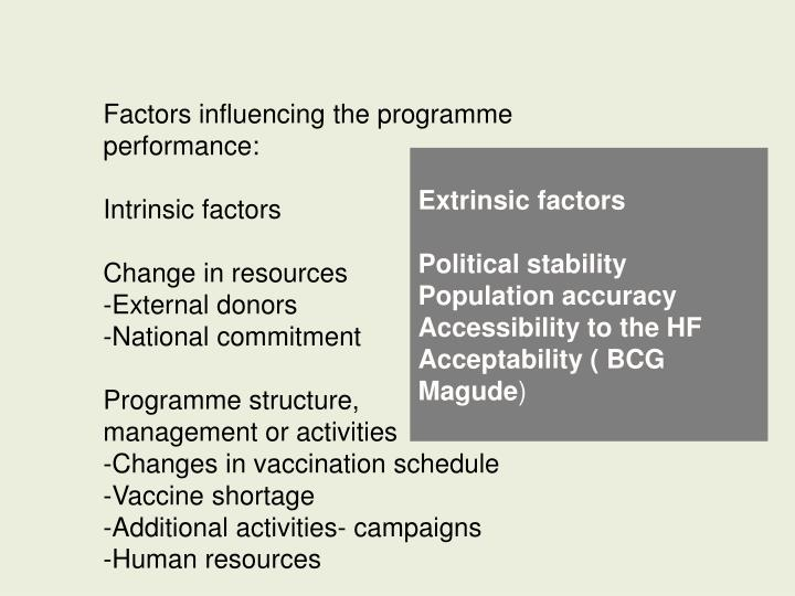 Factors influencing the programme performance: