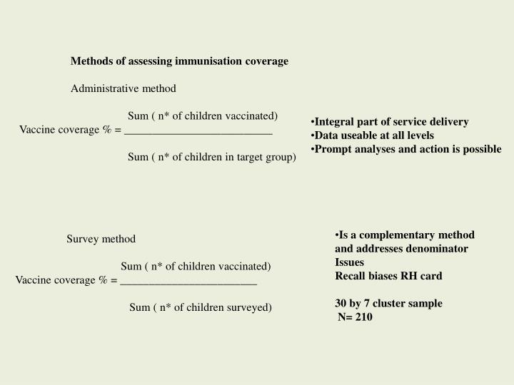 Methods of assessing immunisation coverage