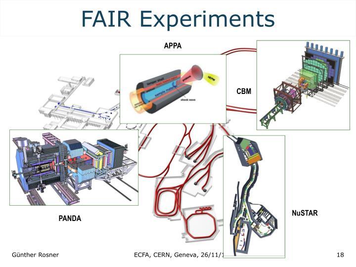 FAIR Experiments