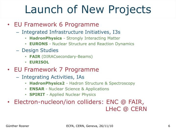 Launch of New Projects