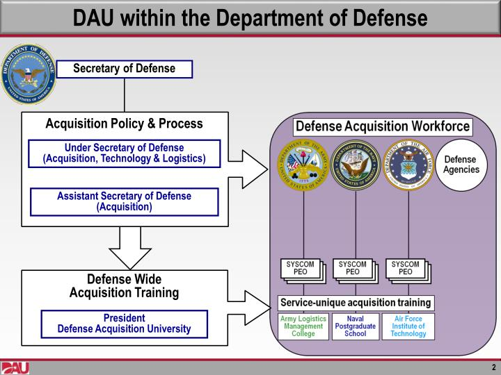 the department of defenses use of private The nation's premier collection of documents related to homeland security policy, strategy, and organizational management.