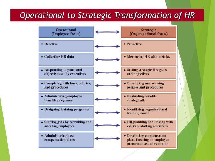 strategic compensation plan essay Strategic compensation essay write a 1200-1500 word paper that describes a strategic compensation plan for machine more about essay on strategic compensation.